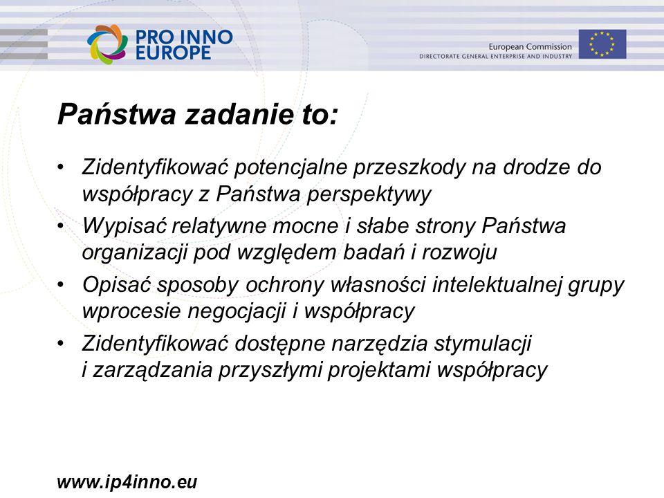 www.ip4inno.eu Państwa zadanie to: Zidentyfikować potencjalne przeszkody na drodze do współpracy z Państwa perspektywy Wypisać relatywne mocne i słabe