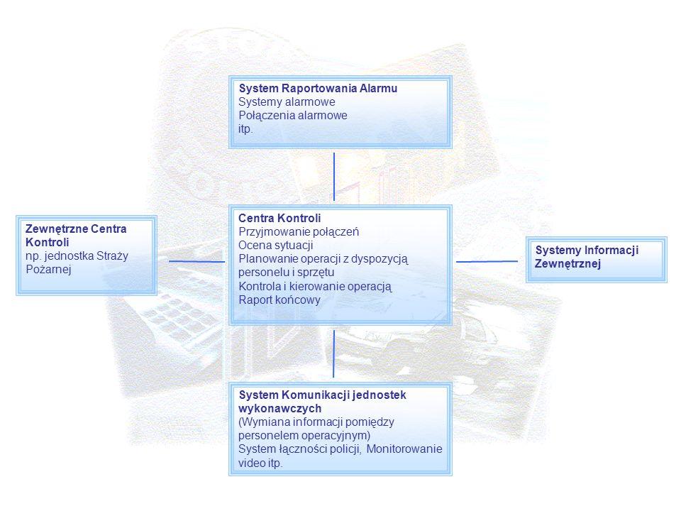 System Raportowania Alarmu Systemy alarmowe Połączenia alarmowe itp. Centra Kontroli Przyjmowanie połączeń Ocena sytuacji Planowanie operacji z dyspoz