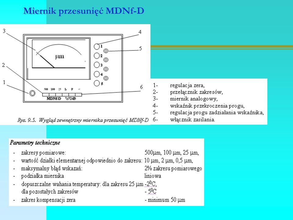Miernik przesunięć MDNf-D