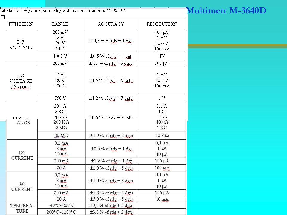 Multimetr M-3640D