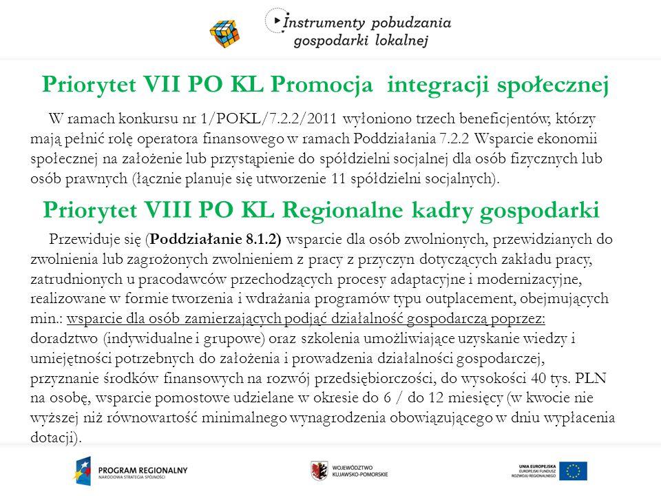 Priorytet VII PO KL Promocja integracji społecznej W ramach konkursu nr 1/POKL/7.2.2/2011 wyłoniono trzech beneficjentów, którzy mają pełnić rolę operatora finansowego w ramach Poddziałania 7.2.2 Wsparcie ekonomii społecznej na założenie lub przystąpienie do spółdzielni socjalnej dla osób fizycznych lub osób prawnych (łącznie planuje się utworzenie 11 spółdzielni socjalnych).