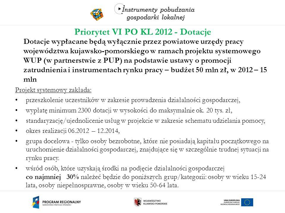 Priorytet VI PO KL 2012 - Dotacje Dotacje wypłacane będą wyłącznie przez powiatowe urzędy pracy województwa kujawsko-pomorskiego w ramach projektu systemowego WUP (w partnerstwie z PUP) na podstawie ustawy o promocji zatrudnienia i instrumentach rynku pracy – budżet 50 mln zł, w 2012 – 15 mln Projekt systemowy zakłada: przeszkolenie uczestników w zakresie prowadzenia działalności gospodarczej, wypłatę minimum 2300 dotacji w wysokości do maksymalnie ok.