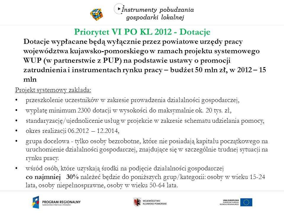 Priorytet VI PO KL 2012 – Mikropożyczki (tzw.