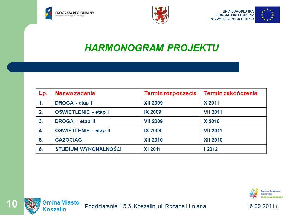 Poddziałanie 1.3.3. Koszalin, ul. Różana i Lniana16.09.2011 r.