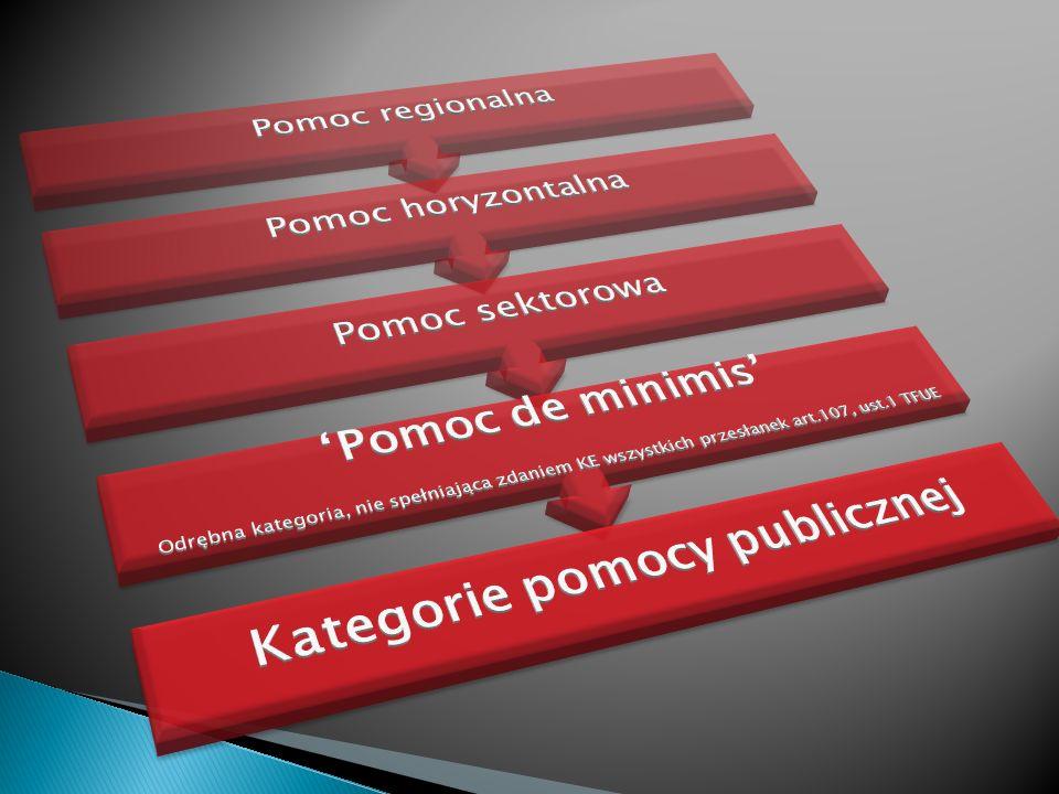 listopad 2012 POMOC PUBLICZNA Podstawowe zagadnienia POMOC PUBLICZNA Podstawowe zagadnienia
