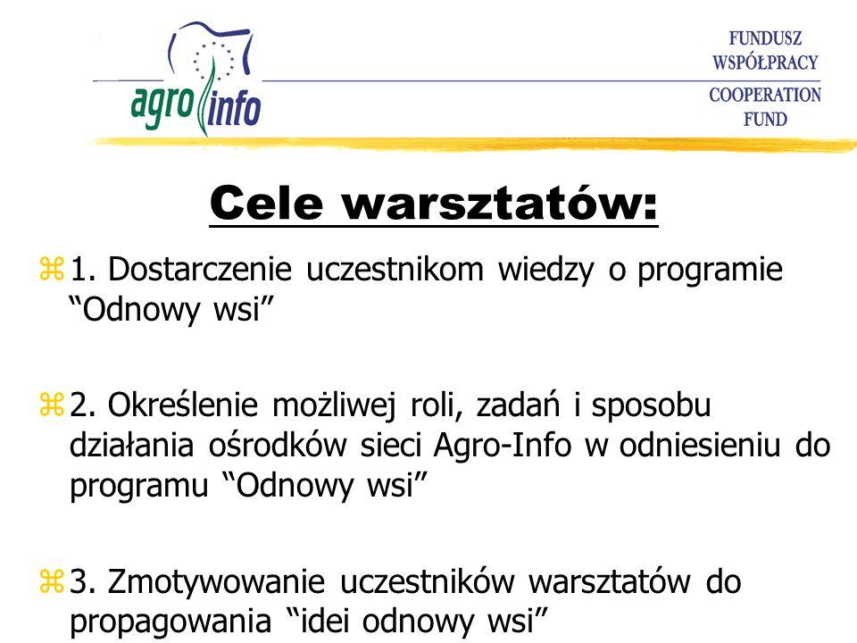 Cele warsztatów: z1. Dostarczenie uczestnikom wiedzy o programie Odnowy wsi z2.