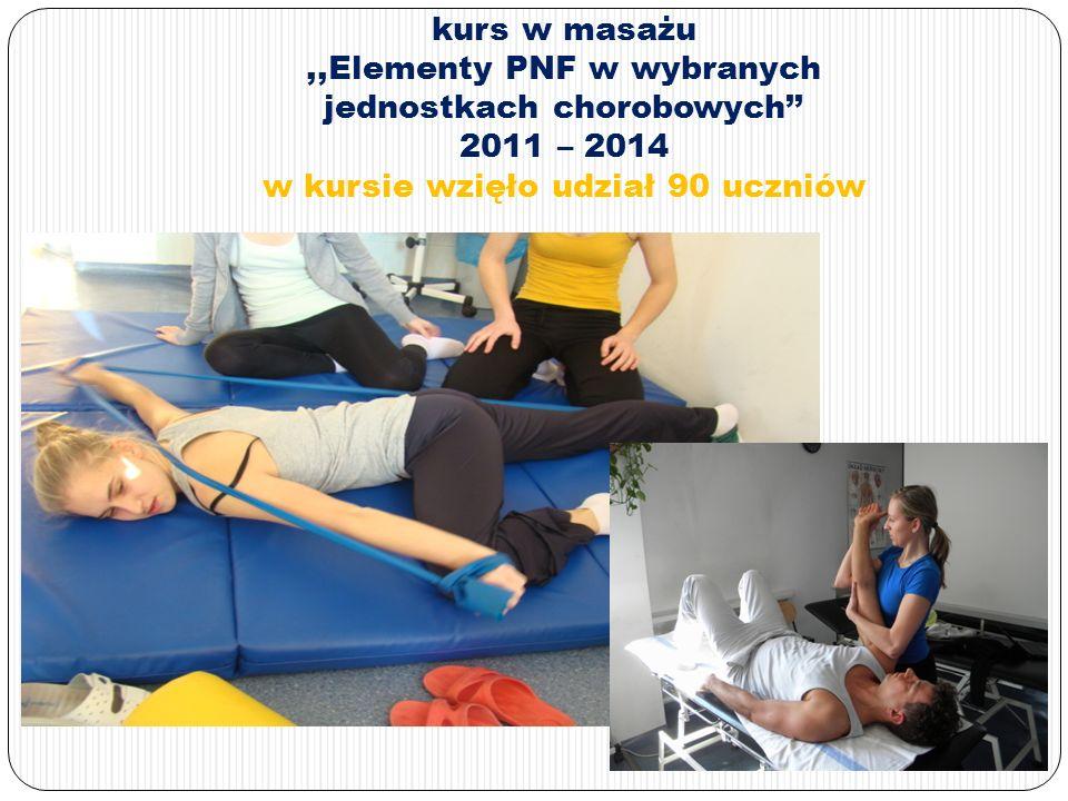 kurs w masażu,,Elementy PNF w wybranych jednostkach chorobowych'' 2011 – 2014 w kursie wzięło udział 90 uczniów