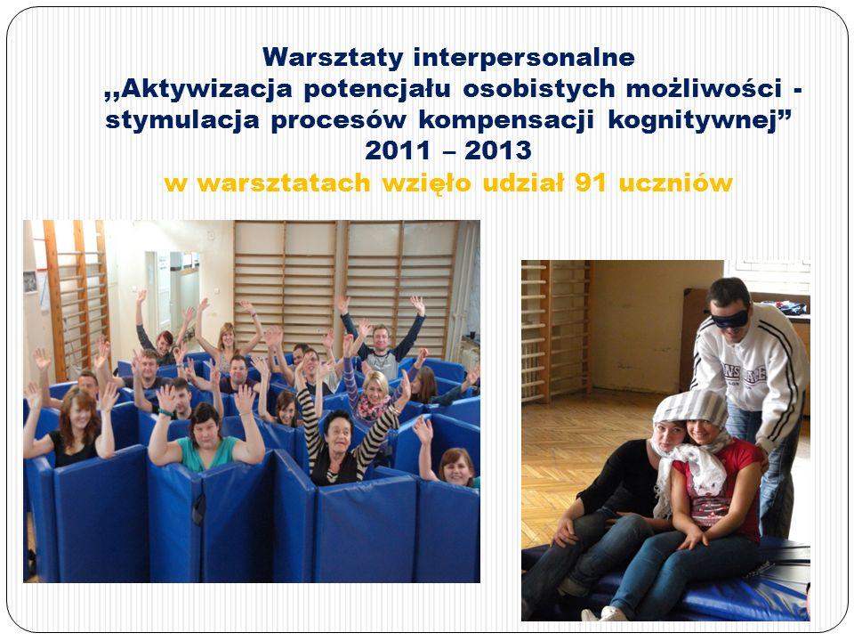 Warsztaty interpersonalne,,Aktywizacja potencjału osobistych możliwości - stymulacja procesów kompensacji kognitywnej'' 2011 – 2013 w warsztatach wzięło udział 91 uczniów