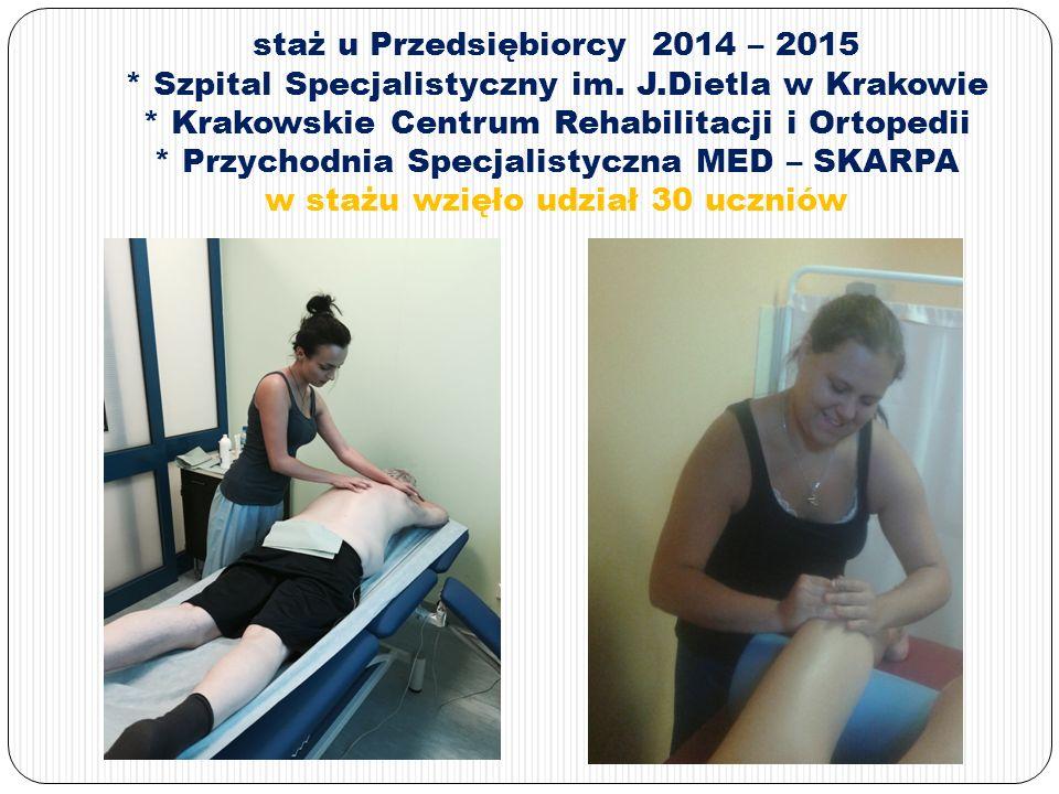 staż u Przedsiębiorcy 2014 – 2015 * Szpital Specjalistyczny im.