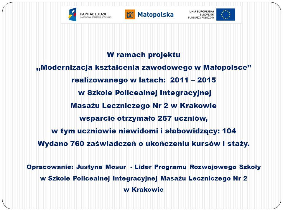 W ramach projektu,,Modernizacja kształcenia zawodowego w Małopolsce'' realizowanego w latach: 2011 – 2015 w Szkole Policealnej Integracyjnej Masażu Leczniczego Nr 2 w Krakowie wsparcie otrzymało 257 uczniów, w tym uczniowie niewidomi i słabowidzący: 104 Wydano 760 zaświadczeń o ukończeniu kursów i staży.