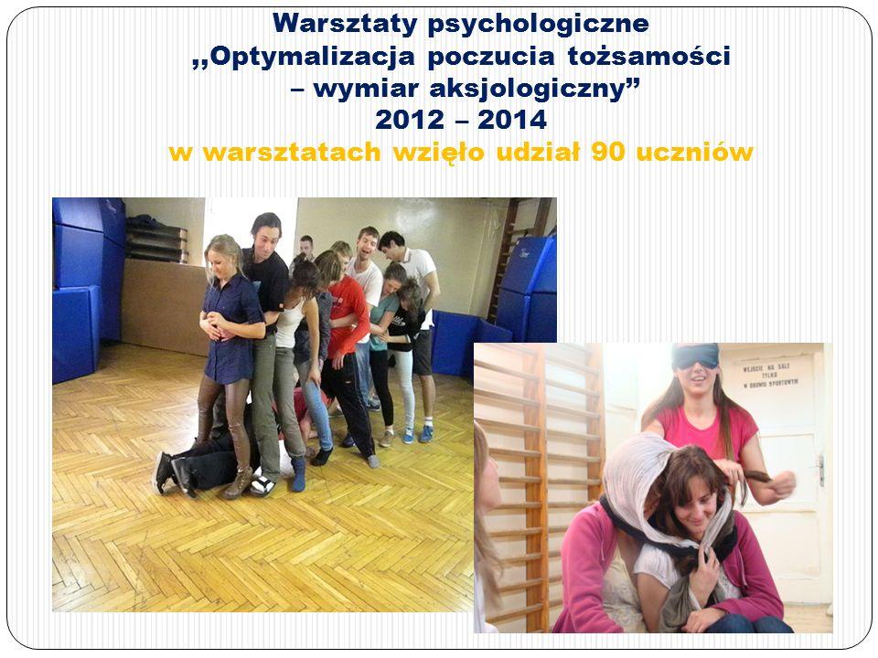 Warsztaty psychologiczne,,Optymalizacja poczucia tożsamości – wymiar aksjologiczny'' 2012 – 2014 w warsztatach wzięło udział 90 uczniów