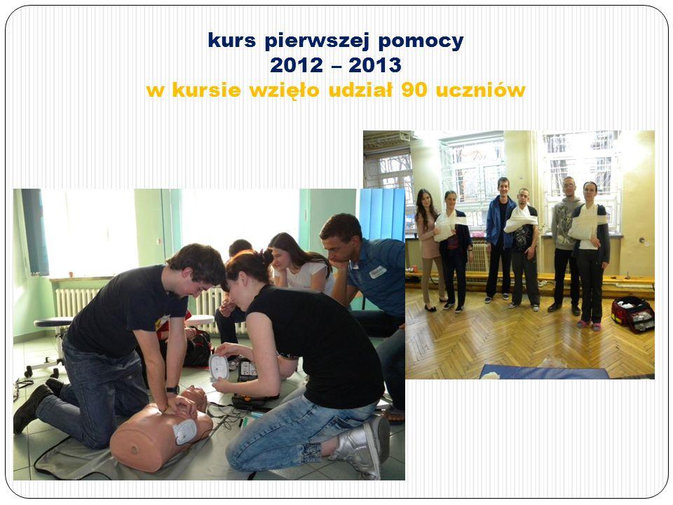 kurs pierwszej pomocy 2012 – 2013 w kursie wzięło udział 90 uczniów