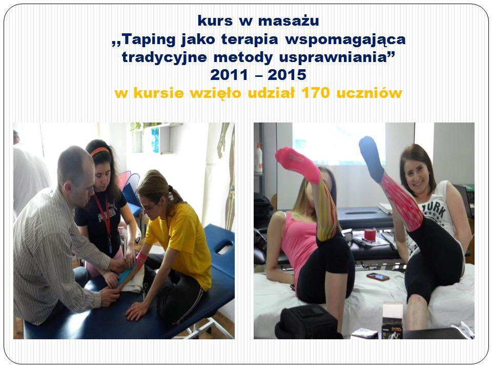 kurs w masażu,,Taping jako terapia wspomagająca tradycyjne metody usprawniania'' 2011 – 2015 w kursie wzięło udział 170 uczniów