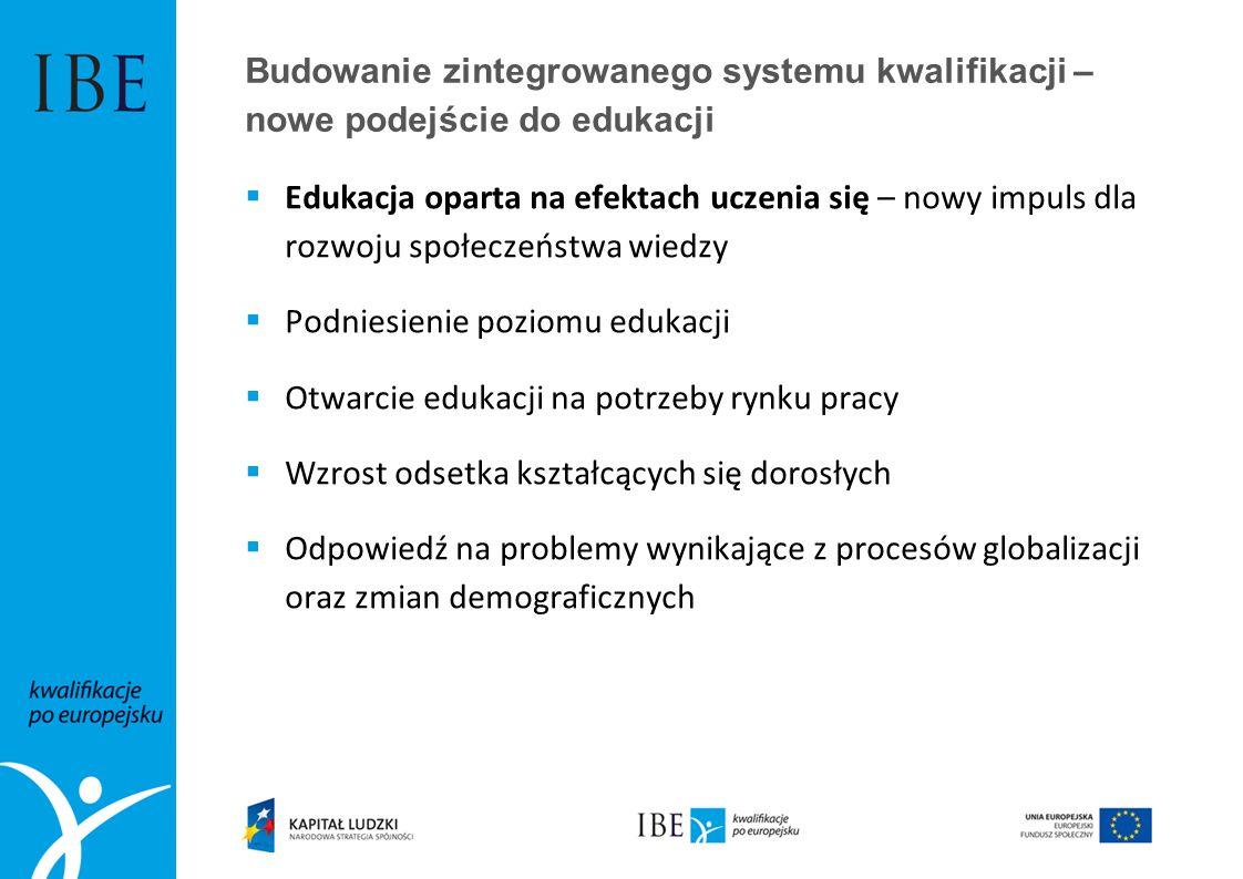 Wartość dodana ram kwalifikacji  Porównywalność efektów uczenia się / kompetencji absolwentów / dyplomów w ramach Unii Europejskiej  Podniesienie zatrudnialności – dostosowanie edukacji do rynku pracy  Lepsza informacja o kompetencjach absolwentów – dla pracodawców i edukatorów  Przejrzystość systemów edukacyjnych  Możliwość uznawania dokonań spoza edukacji formalnej  Mobilność uczących się i absolwentów  Zwiększenie motywacji do uczenia się (perspektywa LLL)  Podniesienie jakości nauczania
