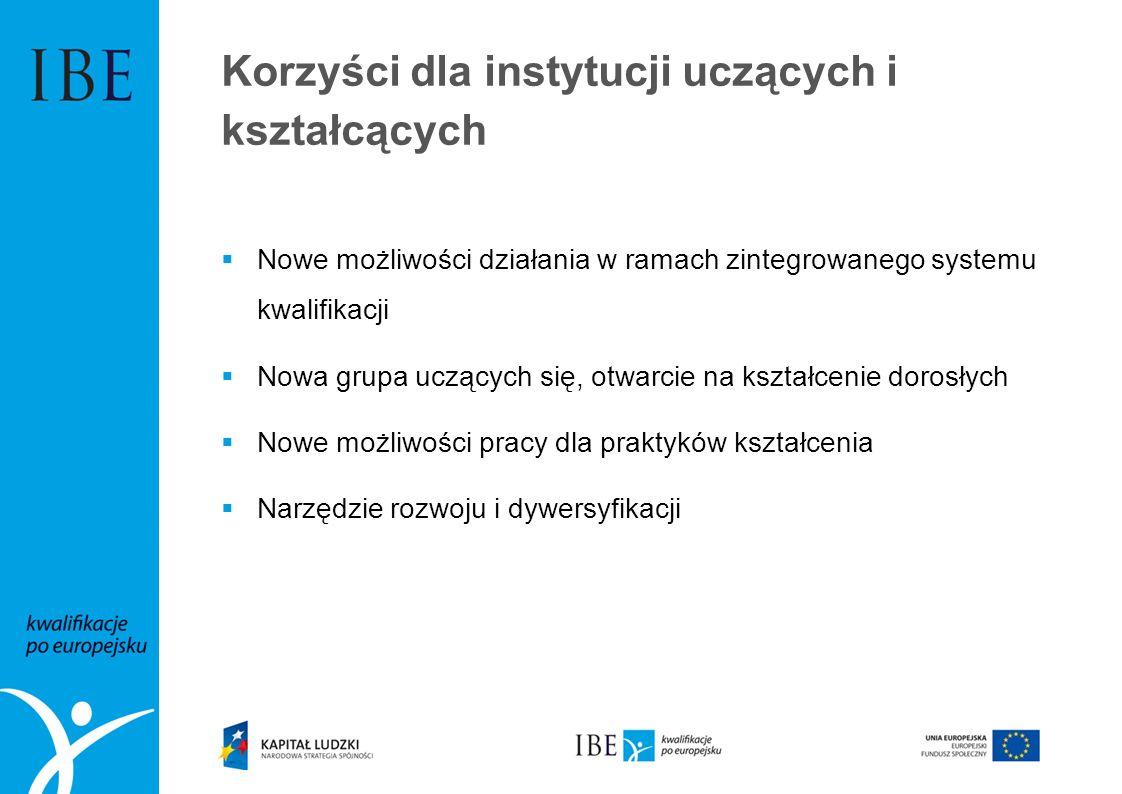 Korzyści dla instytucji uczących i kształcących  Nowe możliwości działania w ramach zintegrowanego systemu kwalifikacji  Nowa grupa uczących się, otwarcie na kształcenie dorosłych  Nowe możliwości pracy dla praktyków kształcenia  Narzędzie rozwoju i dywersyfikacji