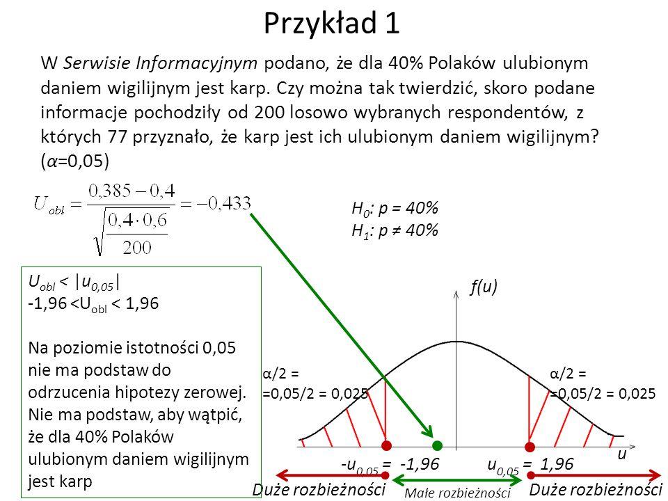 Przykład 1 W Serwisie Informacyjnym podano, że dla 40% Polaków ulubionym daniem wigilijnym jest karp.