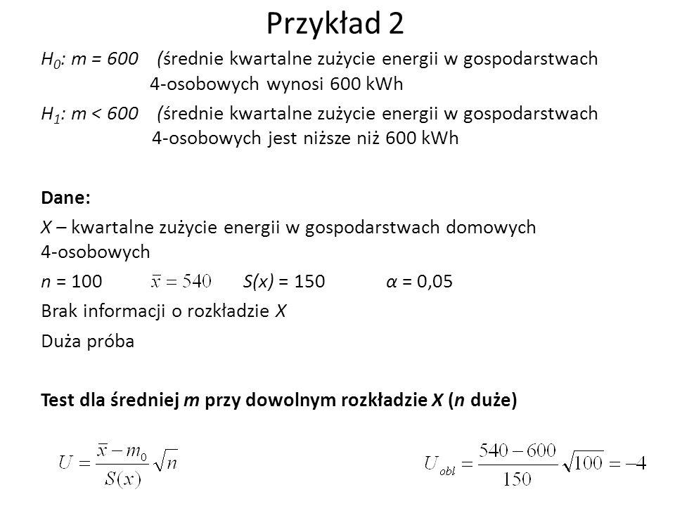 Przykład 2 H 0 : m = 600 (średnie kwartalne zużycie energii w gospodarstwach 4-osobowych wynosi 600 kWh H 1 : m < 600 (średnie kwartalne zużycie energii w gospodarstwach 4-osobowych jest niższe niż 600 kWh Dane: X – kwartalne zużycie energii w gospodarstwach domowych 4-osobowych n = 100 S(x) = 150 α = 0,05 Brak informacji o rozkładzie X Duża próba Test dla średniej m przy dowolnym rozkładzie X (n duże)