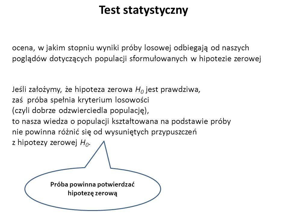Test statystyczny ocena, w jakim stopniu wyniki próby losowej odbiegają od naszych poglądów dotyczących populacji sformułowanych w hipotezie zerowej Jeśli założymy, że hipoteza zerowa H 0 jest prawdziwa, zaś próba spełnia kryterium losowości (czyli dobrze odzwierciedla populację), to nasza wiedza o populacji kształtowana na podstawie próby nie powinna różnić się od wysuniętych przypuszczeń z hipotezy zerowej H 0.