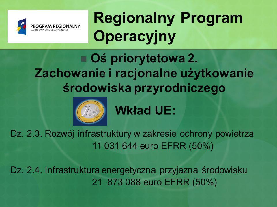 Regionalny Program Operacyjny Oś priorytetowa 2.