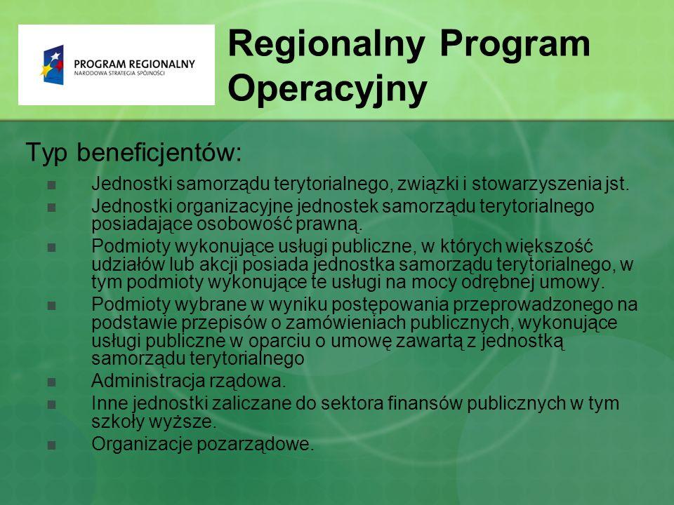 Typ beneficjentów: Jednostki samorządu terytorialnego, związki i stowarzyszenia jst.