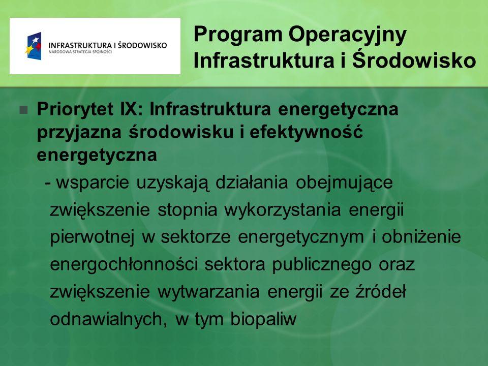 Program Operacyjny Infrastruktura i Środowisko Priorytet IX: Infrastruktura energetyczna przyjazna środowisku i efektywność energetyczna - wsparcie uzyskają działania obejmujące zwiększenie stopnia wykorzystania energii pierwotnej w sektorze energetycznym i obniżenie energochłonności sektora publicznego oraz zwiększenie wytwarzania energii ze źródeł odnawialnych, w tym biopaliw