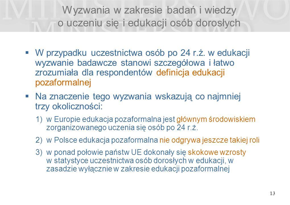 Wyzwania w zakresie badań i wiedzy o uczeniu się i edukacji osób dorosłych  W przypadku uczestnictwa osób po 24 r.ż.