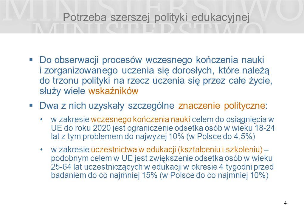 Potrzeba szerszej polityki edukacyjnej  Do obserwacji procesów wczesnego kończenia nauki i zorganizowanego uczenia się dorosłych, które należą do trzonu polityki na rzecz uczenia się przez całe życie, służy wiele wskaźników  Dwa z nich uzyskały szczególne znaczenie polityczne: w zakresie wczesnego kończenia nauki celem do osiągnięcia w UE do roku 2020 jest ograniczenie odsetka osób w wieku 18-24 lat z tym problemem do najwyżej 10% (w Polsce do 4,5%) w zakresie uczestnictwa w edukacji (kształceniu i szkoleniu) – podobnym celem w UE jest zwiększenie odsetka osób w wieku 25-64 lat uczestniczących w edukacji w okresie 4 tygodni przed badaniem do co najmniej 15% (w Polsce do co najmniej 10%) 4