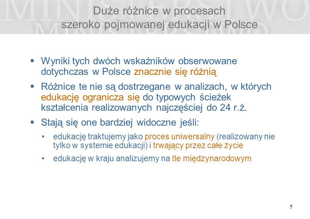  Wyniki tych dwóch wskaźników obserwowane dotychczas w Polsce znacznie się różnią  Różnice te nie są dostrzegane w analizach, w których edukację ogranicza się do typowych ścieżek kształcenia realizowanych najczęściej do 24 r.ż.