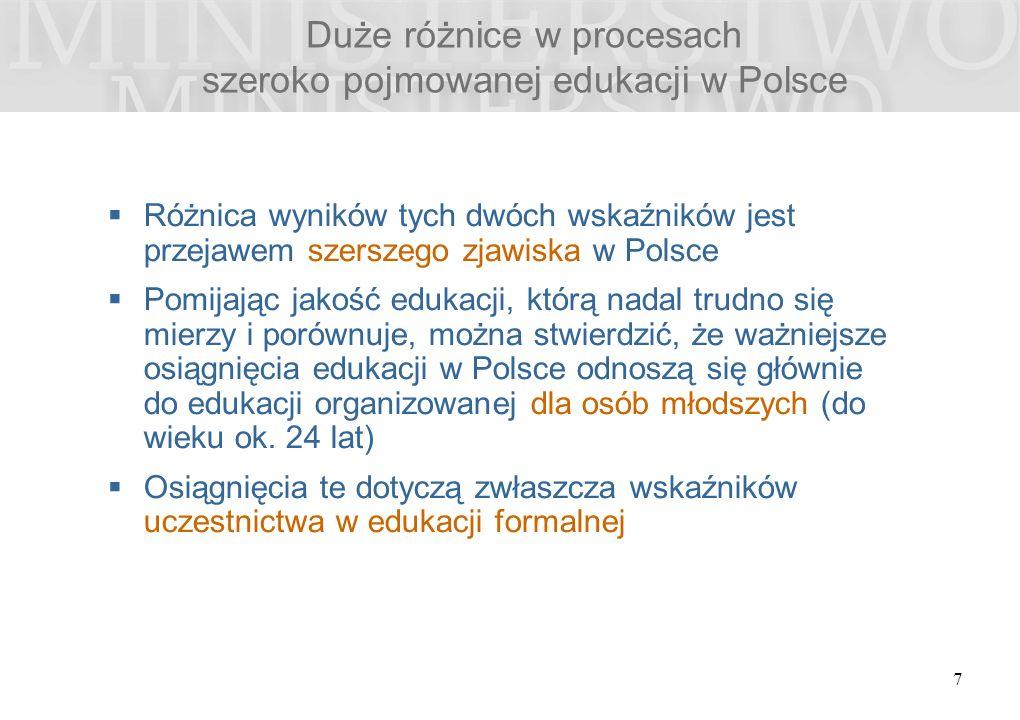 Duże różnice w procesach szeroko pojmowanej edukacji w Polsce  Różnica wyników tych dwóch wskaźników jest przejawem szerszego zjawiska w Polsce  Pomijając jakość edukacji, którą nadal trudno się mierzy i porównuje, można stwierdzić, że ważniejsze osiągnięcia edukacji w Polsce odnoszą się głównie do edukacji organizowanej dla osób młodszych (do wieku ok.