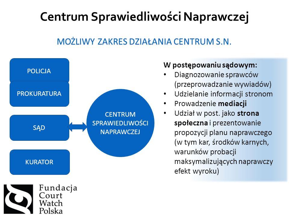 SĄD W postępowaniu sądowym: Diagnozowanie sprawców (przeprowadzanie wywiadów) Udzielanie informacji stronom Prowadzenie mediacji Udział w post.