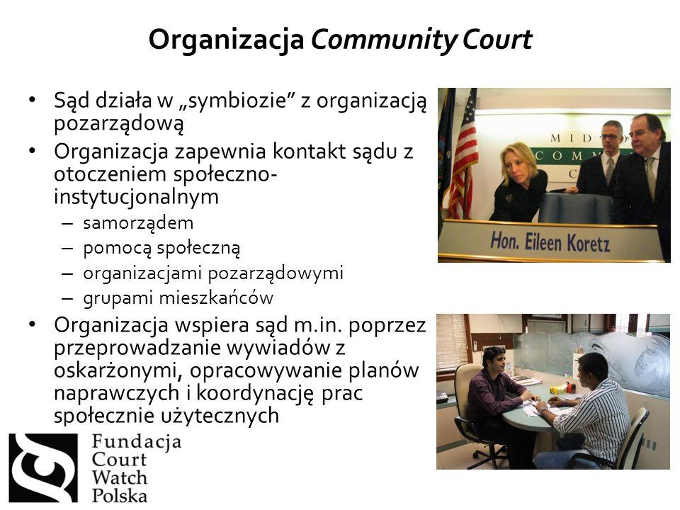 """Sąd działa w """"symbiozie z organizacją pozarządową Organizacja zapewnia kontakt sądu z otoczeniem społeczno- instytucjonalnym – samorządem – pomocą społeczną – organizacjami pozarządowymi – grupami mieszkańców Organizacja wspiera sąd m.in."""