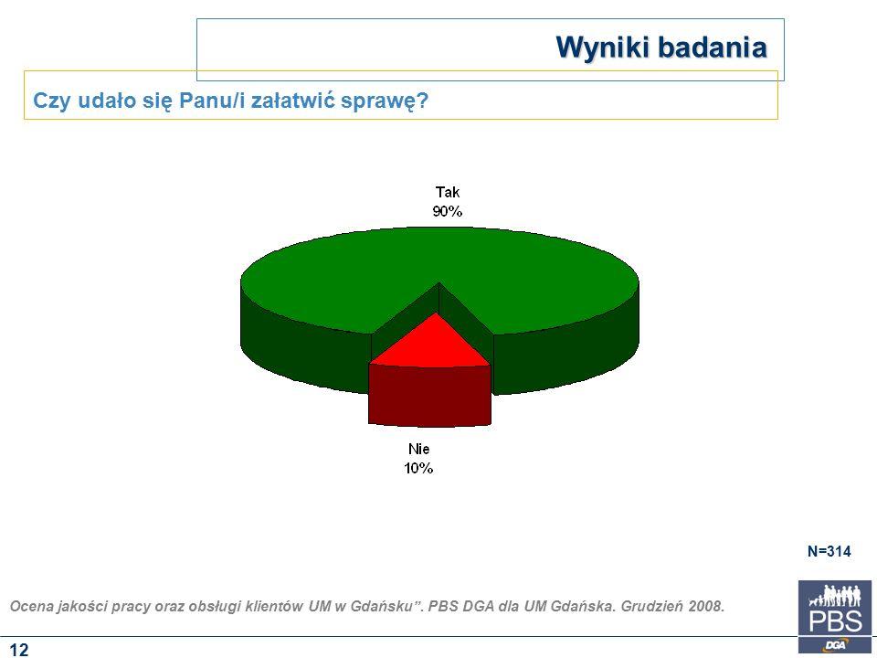 """Ocena jakości pracy oraz obsługi klientów UM w Gdańsku"""". PBS DGA dla UM Gdańska. Grudzień 2008. Wyniki badania N=314 Czy udało się Panu/i załatwić spr"""