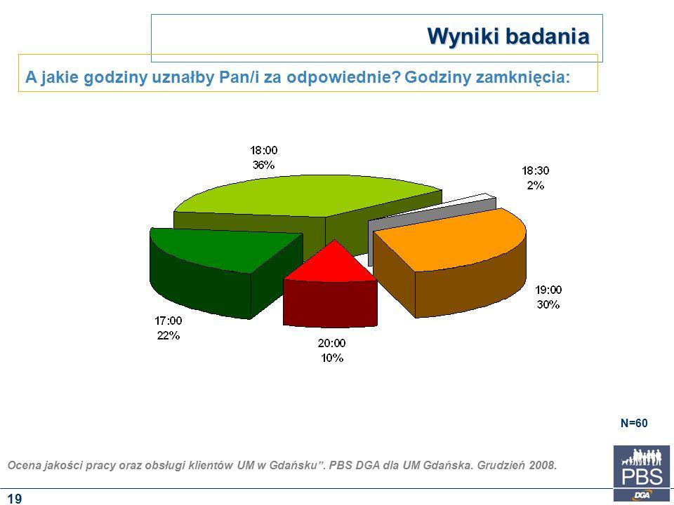 """Ocena jakości pracy oraz obsługi klientów UM w Gdańsku"""". PBS DGA dla UM Gdańska. Grudzień 2008. Wyniki badania N=60 A jakie godziny uznałby Pan/i za o"""