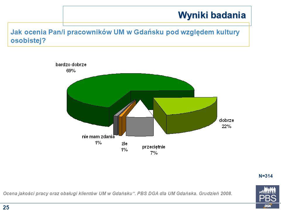 """Ocena jakości pracy oraz obsługi klientów UM w Gdańsku"""". PBS DGA dla UM Gdańska. Grudzień 2008. Wyniki badania N=314 Jak ocenia Pan/i pracowników UM w"""