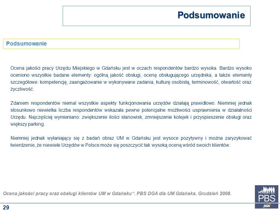 """Ocena jakości pracy oraz obsługi klientów UM w Gdańsku"""". PBS DGA dla UM Gdańska. Grudzień 2008. Podsumowanie Podsumowanie 29 Ocena jakości pracy Urzęd"""