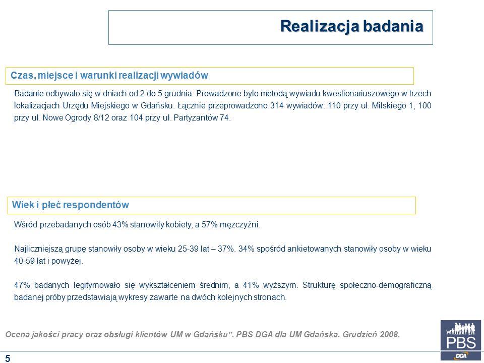 """Ocena jakości pracy oraz obsługi klientów UM w Gdańsku"""". PBS DGA dla UM Gdańska. Grudzień 2008. Badanie odbywało się w dniach od 2 do 5 grudnia. Prowa"""