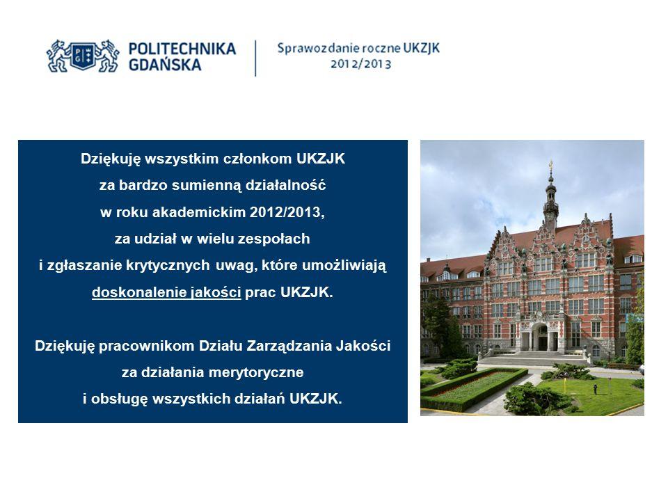 Dziękuję wszystkim członkom UKZJK za bardzo sumienną działalność w roku akademickim 2012/2013, za udział w wielu zespołach i zgłaszanie krytycznych uwag, które umożliwiają doskonalenie jakości prac UKZJK.