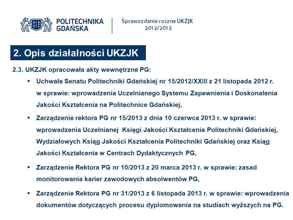 2. Opis działalności UKZJK 2.3. UKZJK opracowała akty wewnętrzne PG:  Uchwała Senatu Politechniki Gdańskiej nr 15/2012/XXIII z 21 listopada 2012 r. w