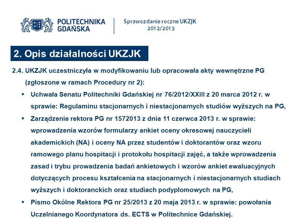 2. Opis działalności UKZJK 2.4. UKZJK uczestniczyła w modyfikowaniu lub opracowała akty wewnętrzne PG (zgłoszone w ramach Procedury nr 2):  Uchwała S