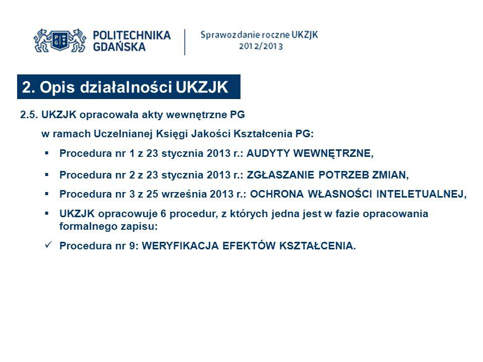 2. Opis działalności UKZJK 2.5. UKZJK opracowała akty wewnętrzne PG w ramach Uczelnianej Księgi Jakości Kształcenia PG:  Procedura nr 1 z 23 stycznia