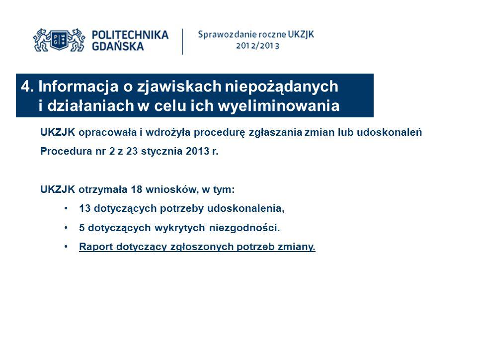 4. Informacja o zjawiskach niepożądanych i działaniach w celu ich wyeliminowania UKZJK opracowała i wdrożyła procedurę zgłaszania zmian lub udoskonale