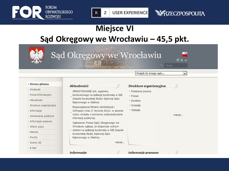 Miejsce VI Sąd Okręgowy we Wrocławiu – 45,5 pkt.