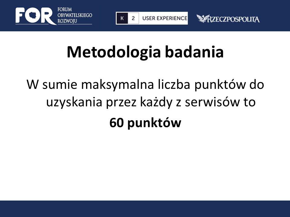 Metodologia badania W sumie maksymalna liczba punktów do uzyskania przez każdy z serwisów to 60 punktów