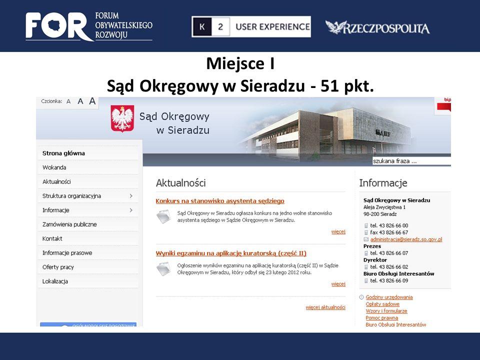 Miejsce I Sąd Okręgowy w Sieradzu - 51 pkt.