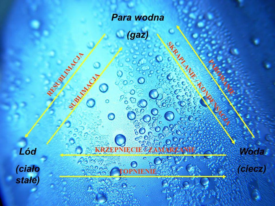Para wodna (gaz) Woda (ciecz) Lód (ciało stałe) R E S U B L I M A C J A S U B L I M A C J A KRZEPNIĘCIE / ZAMARZANIE TOPNIENIE P A R O W A N I E S K R