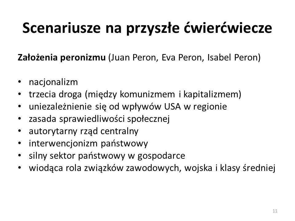 Scenariusze na przyszłe ćwierćwiecze Założenia peronizmu (Juan Peron, Eva Peron, Isabel Peron) nacjonalizm trzecia droga (między komunizmem i kapitalizmem) uniezależnienie się od wpływów USA w regionie zasada sprawiedliwości społecznej autorytarny rząd centralny interwencjonizm państwowy silny sektor państwowy w gospodarce wiodąca rola związków zawodowych, wojska i klasy średniej 11