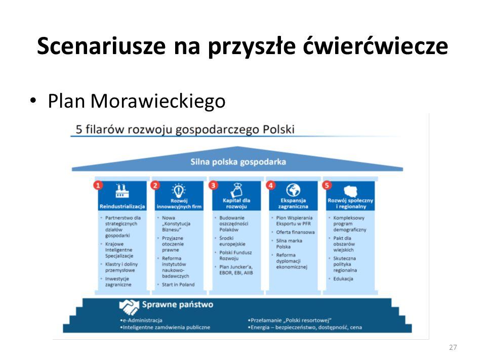 Scenariusze na przyszłe ćwierćwiecze Plan Morawieckiego 27