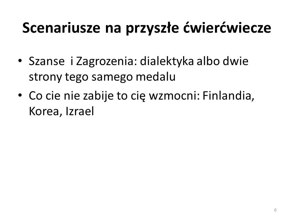 Scenariusze na przyszłe ćwierćwiecze Szanse i Zagrozenia: dialektyka albo dwie strony tego samego medalu Co cie nie zabije to cię wzmocni: Finlandia, Korea, Izrael 6