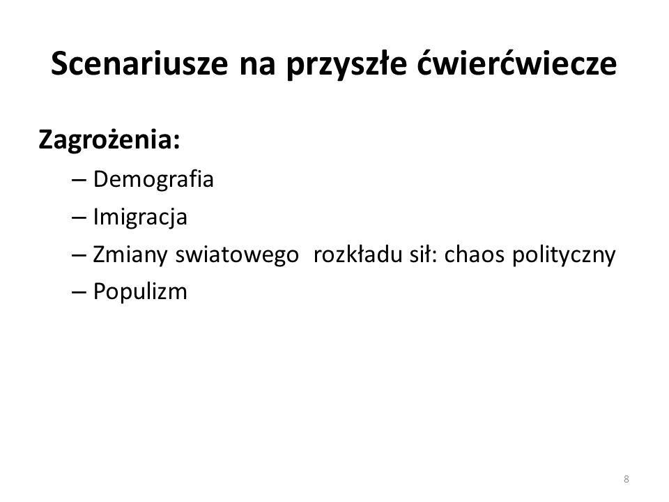 Scenariusze na przyszłe ćwierćwiecze Polska 2050: Argentyna? Korea? Hiszpania? 29