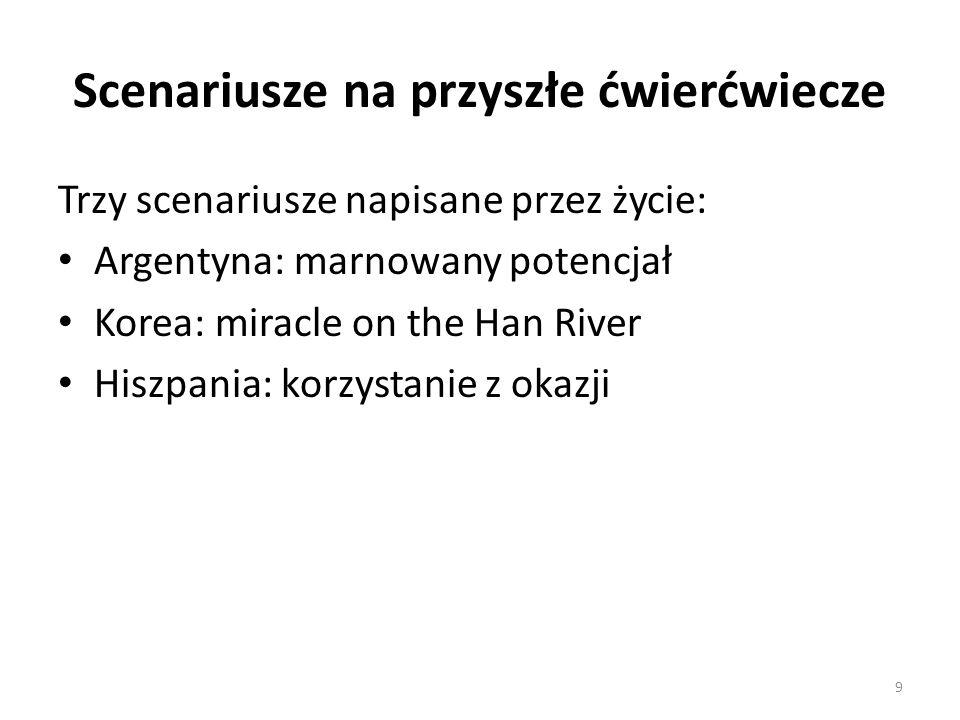 Scenariusze na przyszłe ćwierćwiecze Trzy scenariusze napisane przez życie: Argentyna: marnowany potencjał Korea: miracle on the Han River Hiszpania: korzystanie z okazji 9